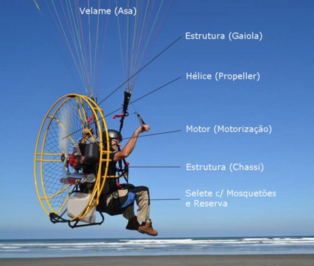 voo-livre-paramotor-legenda